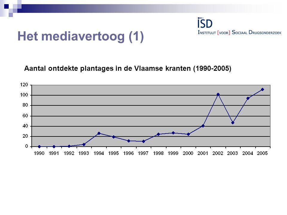 Het mediavertoog (1) Aantal ontdekte plantages in de Vlaamse kranten (1990-2005)