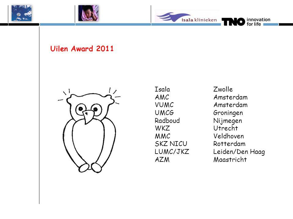 Uilen Award 2011 (voorlopige cijfers van 2011)