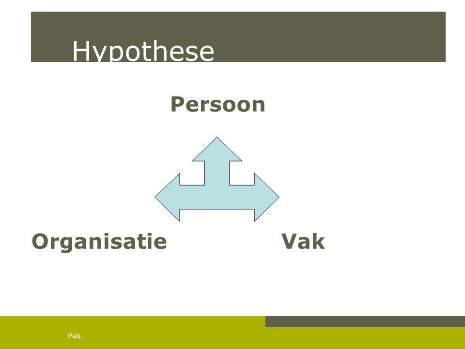 Hypothese Persoon Organisatie Vak Hypothese in training police leaders