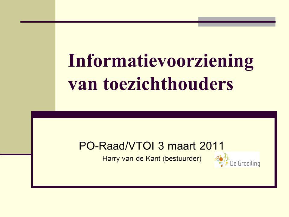 Informatievoorziening van toezichthouders