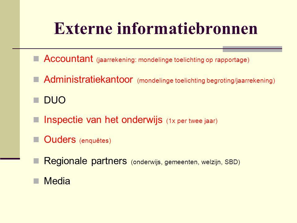 Externe informatiebronnen