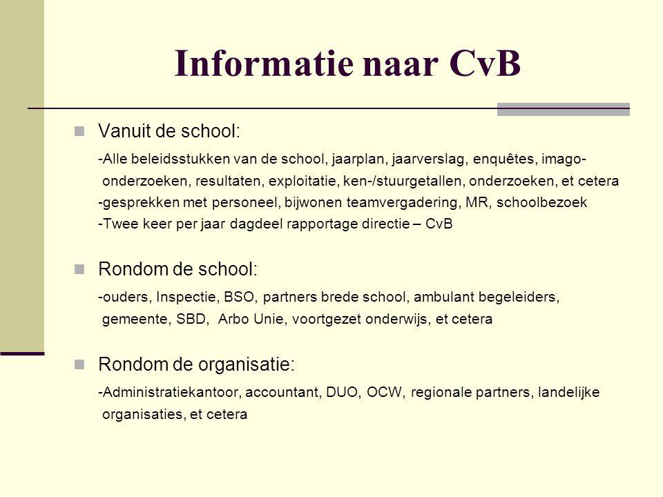 Informatie naar CvB Vanuit de school: