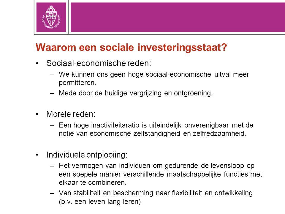 Waarom een sociale investeringsstaat