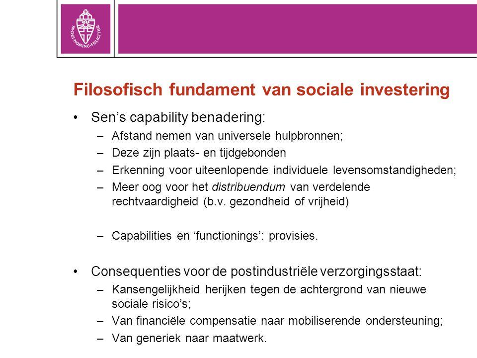 Filosofisch fundament van sociale investering