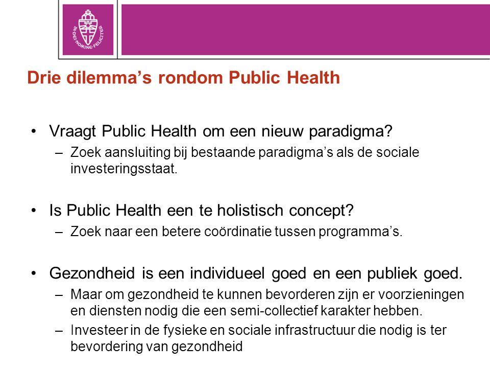Drie dilemma's rondom Public Health