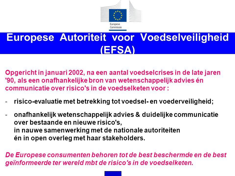 Europese Autoriteit voor Voedselveiligheid (EFSA)