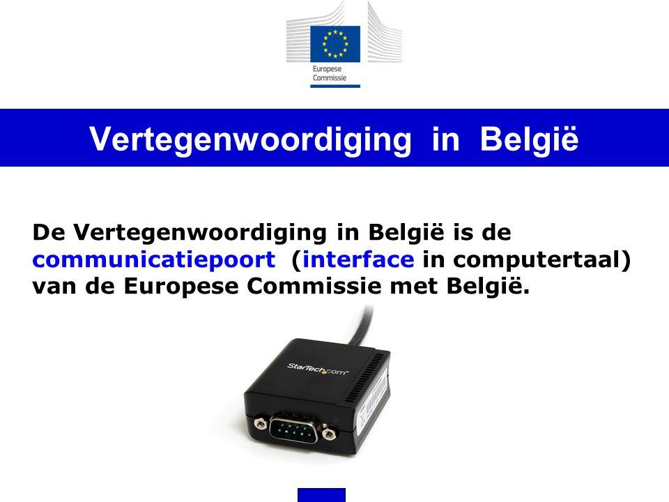 Vertegenwoordiging in België