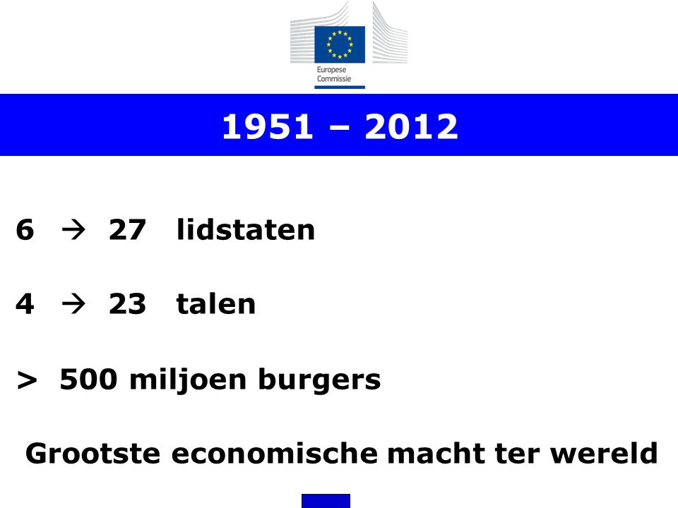 1951 – 2012  27 lidstaten  23 talen > 500 miljoen burgers