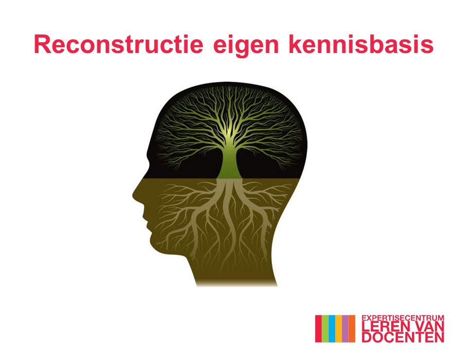 Reconstructie eigen kennisbasis