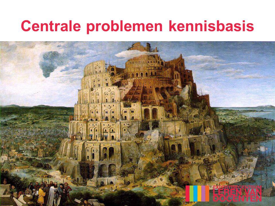 Centrale problemen kennisbasis