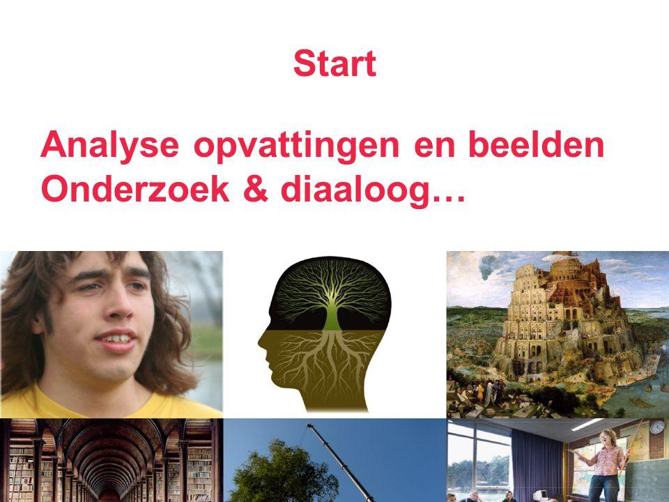 Start Analyse opvattingen en beelden Onderzoek & diaaloog…