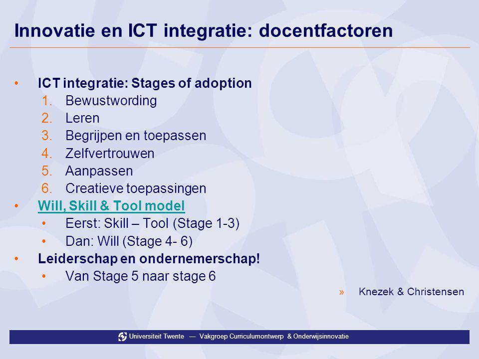 Innovatie en ICT integratie: docentfactoren