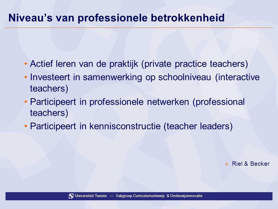 Niveau's van professionele betrokkenheid