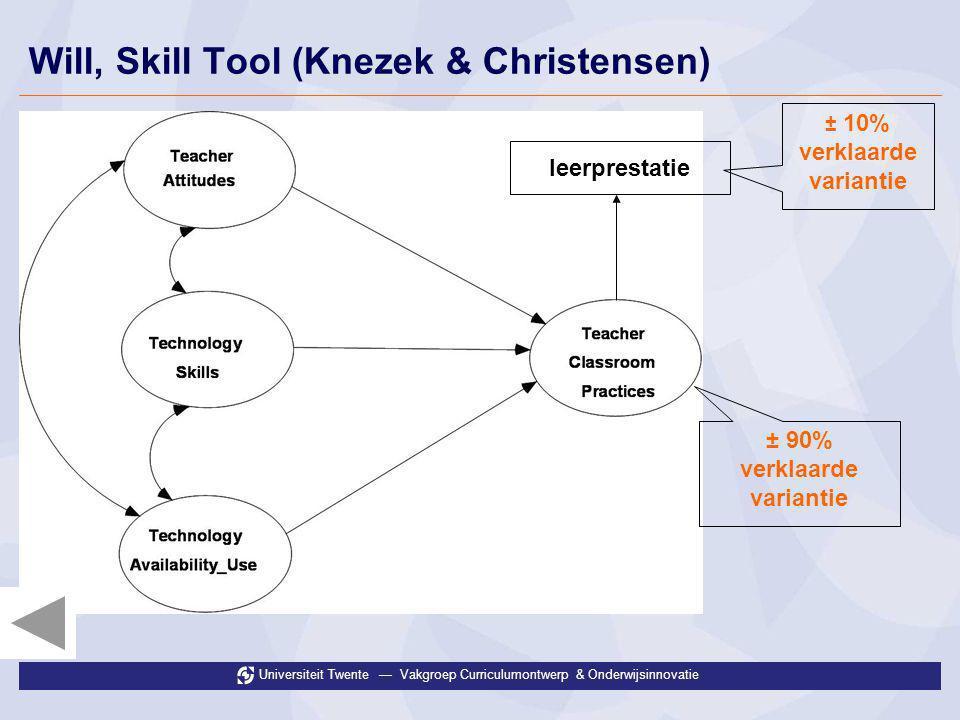 Will, Skill Tool (Knezek & Christensen)