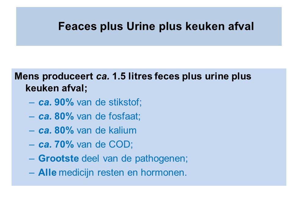 Feaces plus Urine plus keuken afval