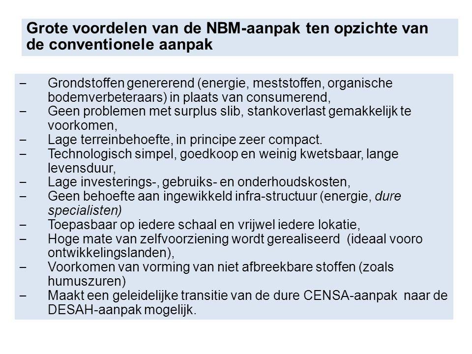 Grote voordelen van de NBM-aanpak ten opzichte van de conventionele aanpak