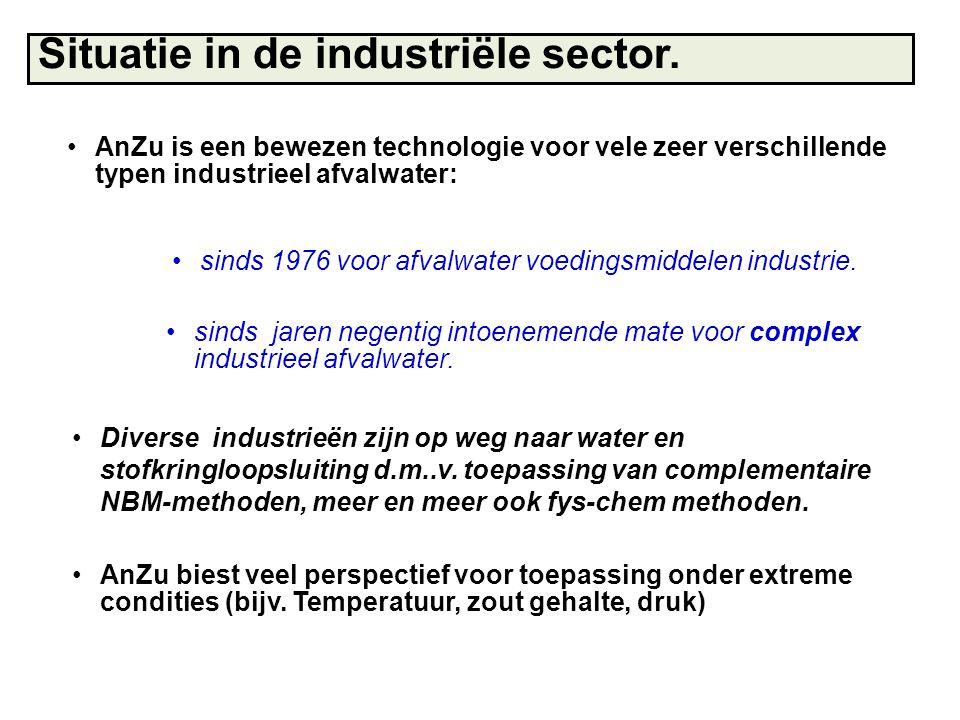 Situatie in de industriële sector.