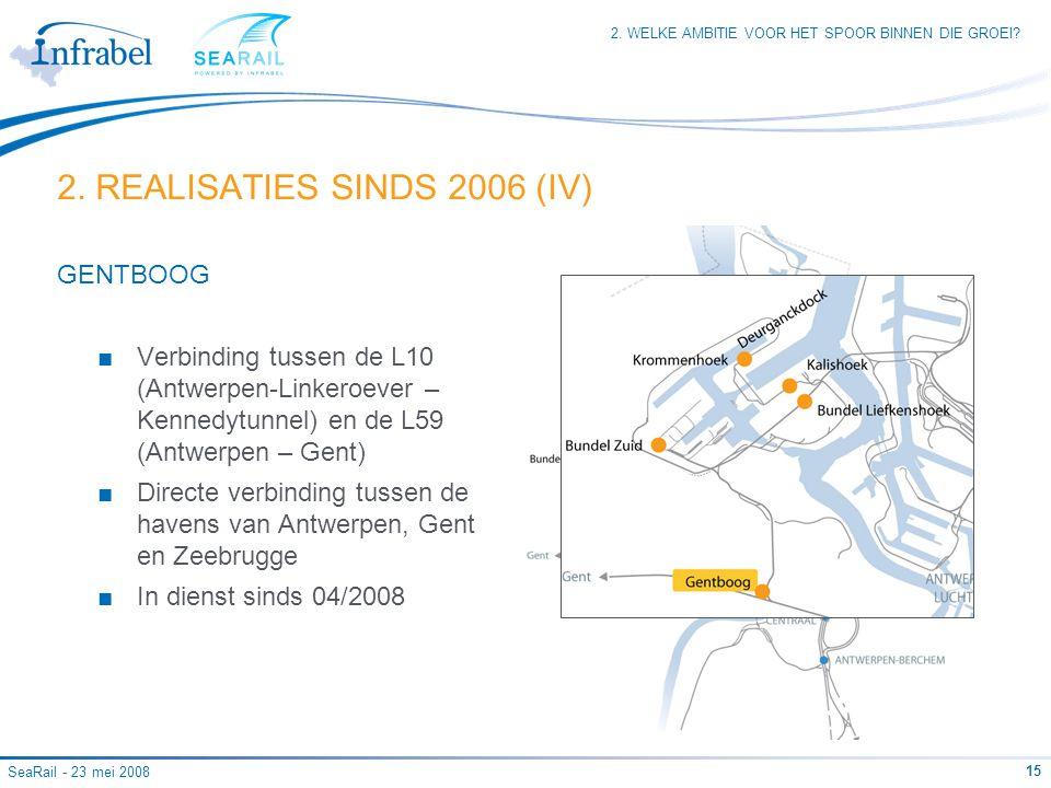 2. REALISATIES SINDS 2006 (IV)