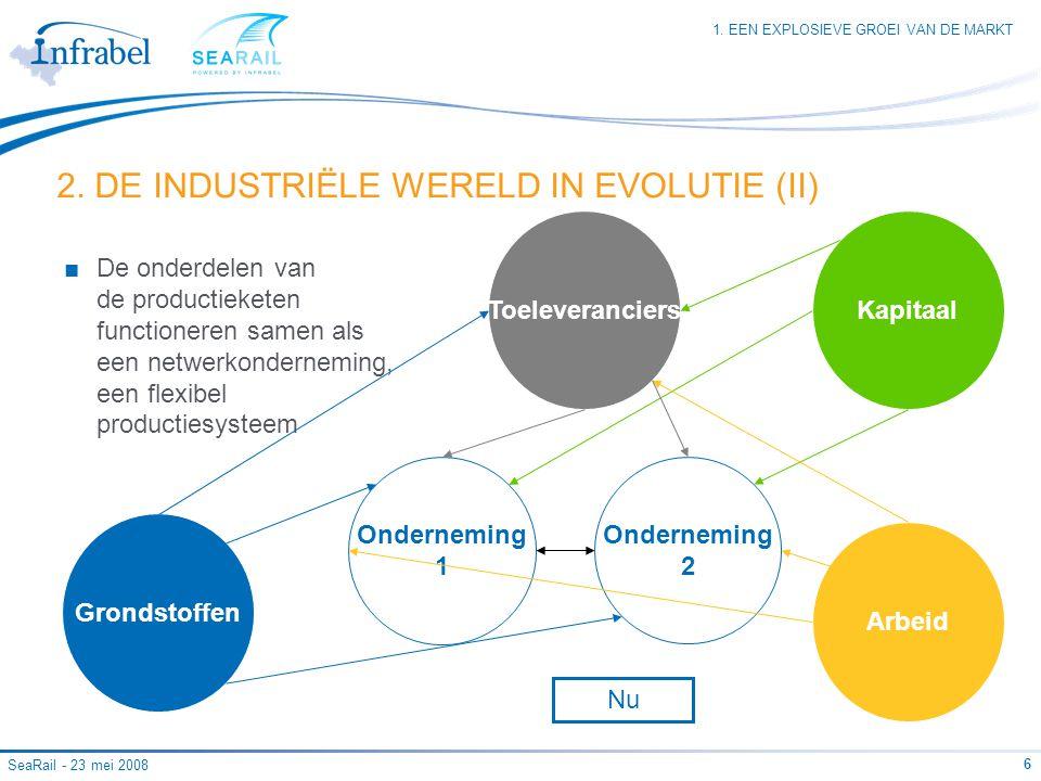 2. DE INDUSTRIËLE WERELD IN EVOLUTIE (II)