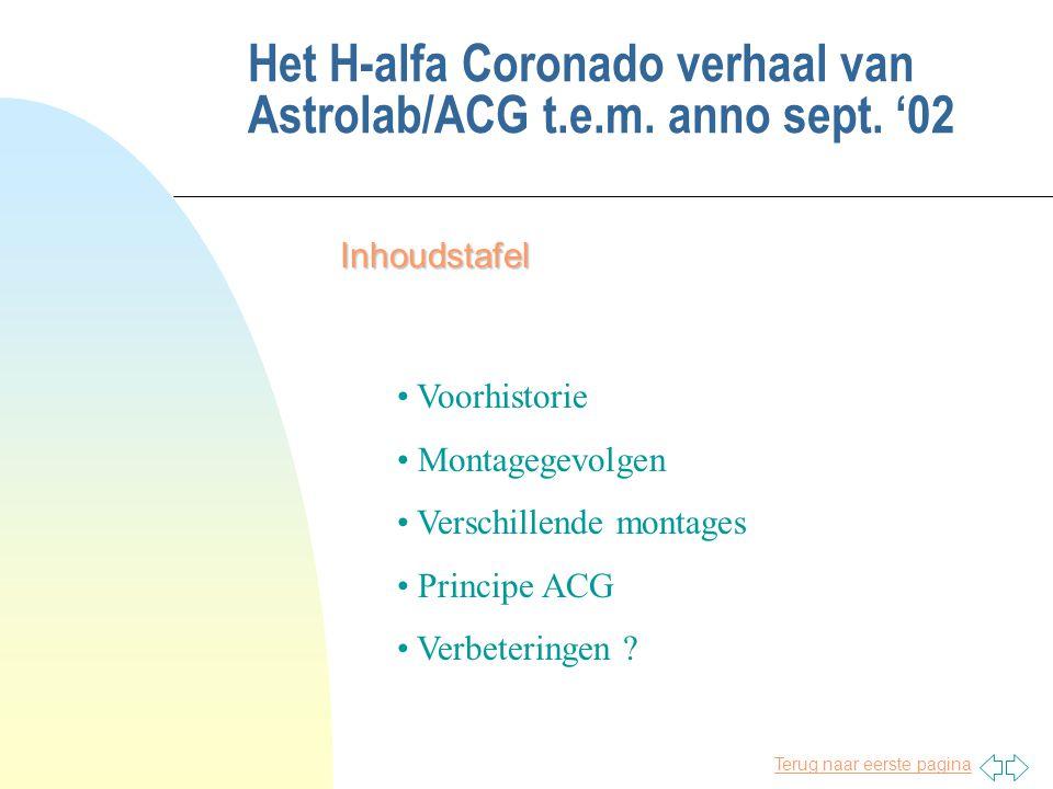 Het H-alfa Coronado verhaal van Astrolab/ACG t.e.m. anno sept. '02