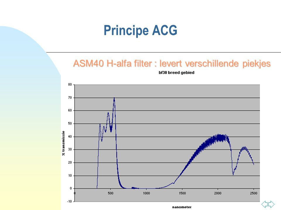 ASM40 H-alfa filter : levert verschillende piekjes
