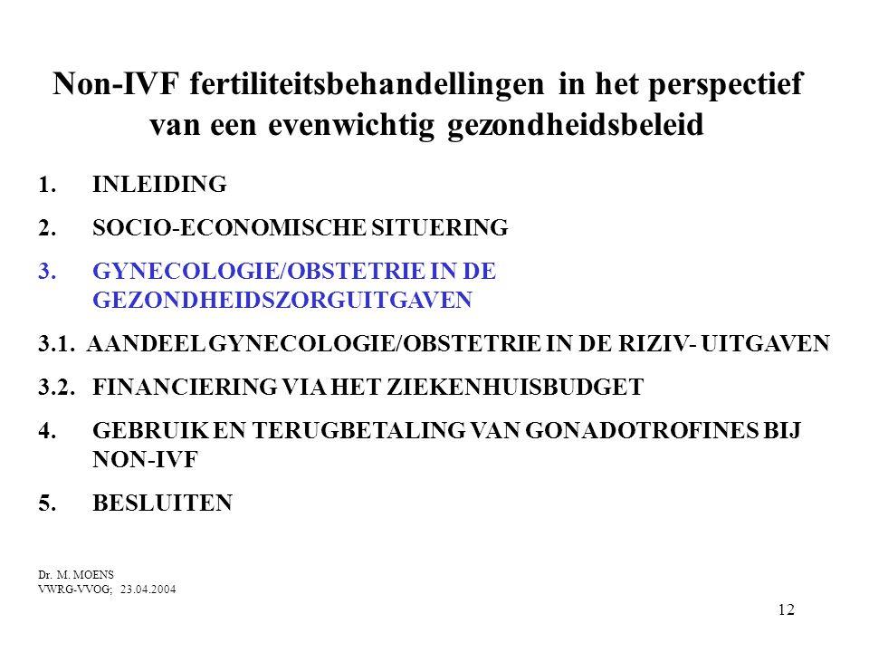 Non-IVF fertiliteitsbehandellingen in het perspectief van een evenwichtig gezondheidsbeleid