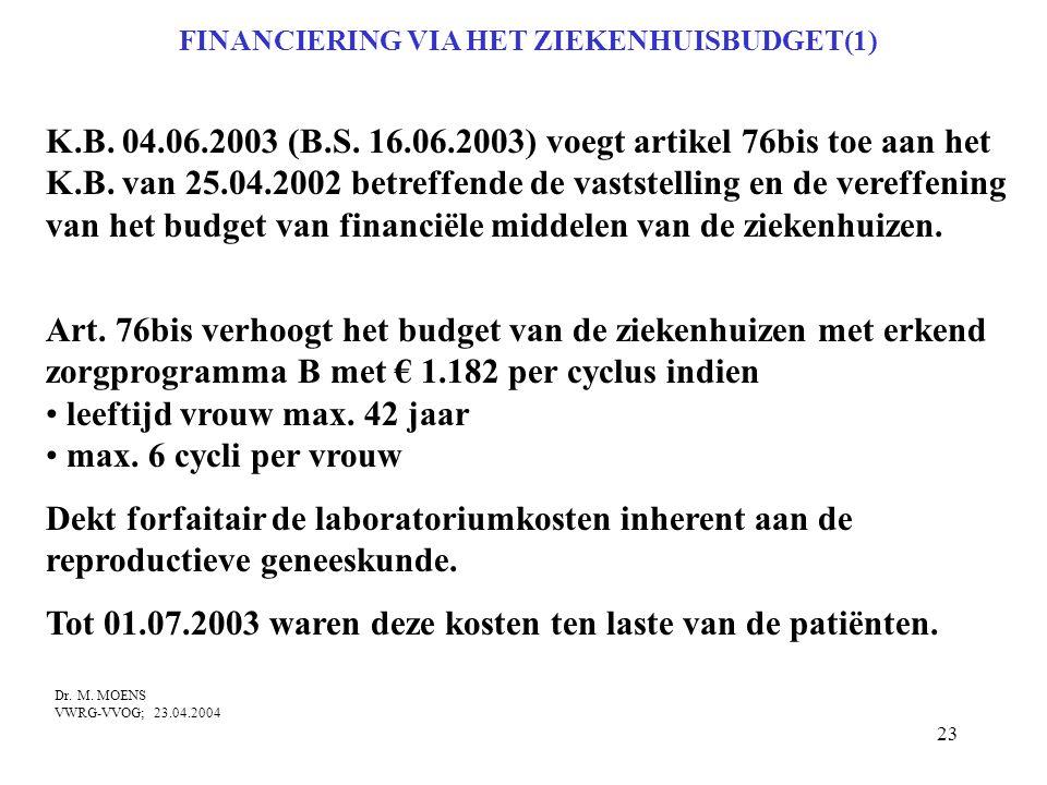 FINANCIERING VIA HET ZIEKENHUISBUDGET(1)