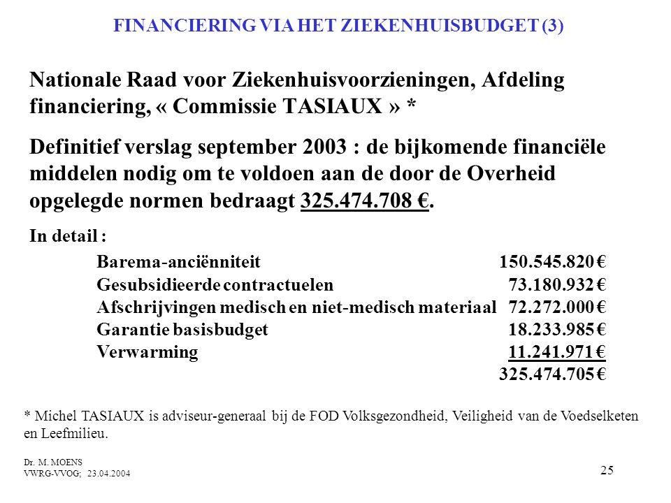 FINANCIERING VIA HET ZIEKENHUISBUDGET (3)