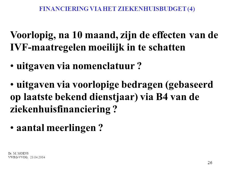 FINANCIERING VIA HET ZIEKENHUISBUDGET (4)