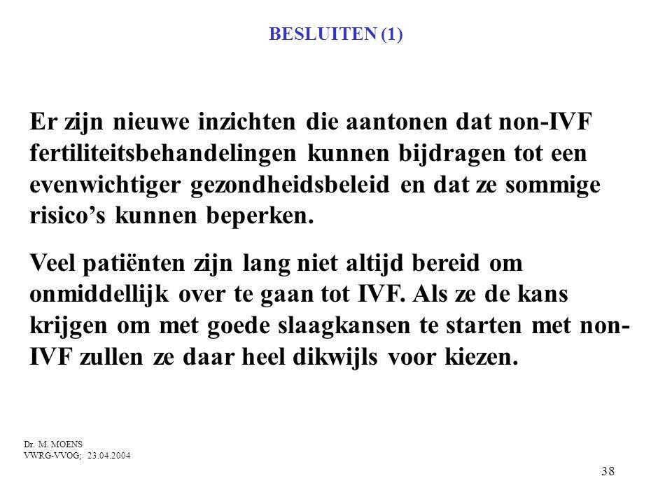 BESLUITEN (1)