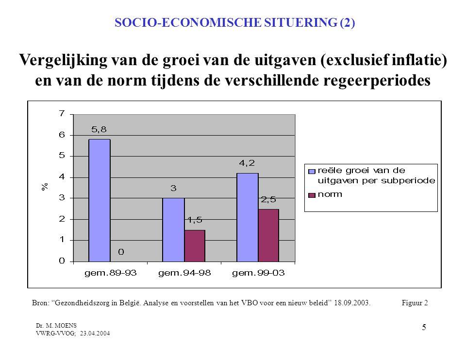 SOCIO-ECONOMISCHE SITUERING (2)