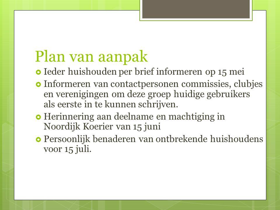 Plan van aanpak Ieder huishouden per brief informeren op 15 mei