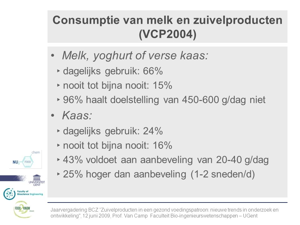 Consumptie van melk en zuivelproducten (VCP2004)