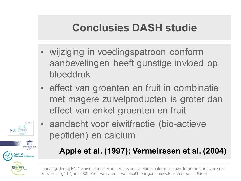 Conclusies DASH studie