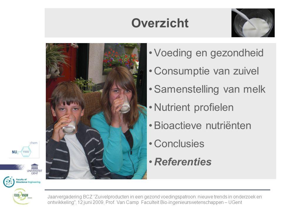 Overzicht Voeding en gezondheid Consumptie van zuivel