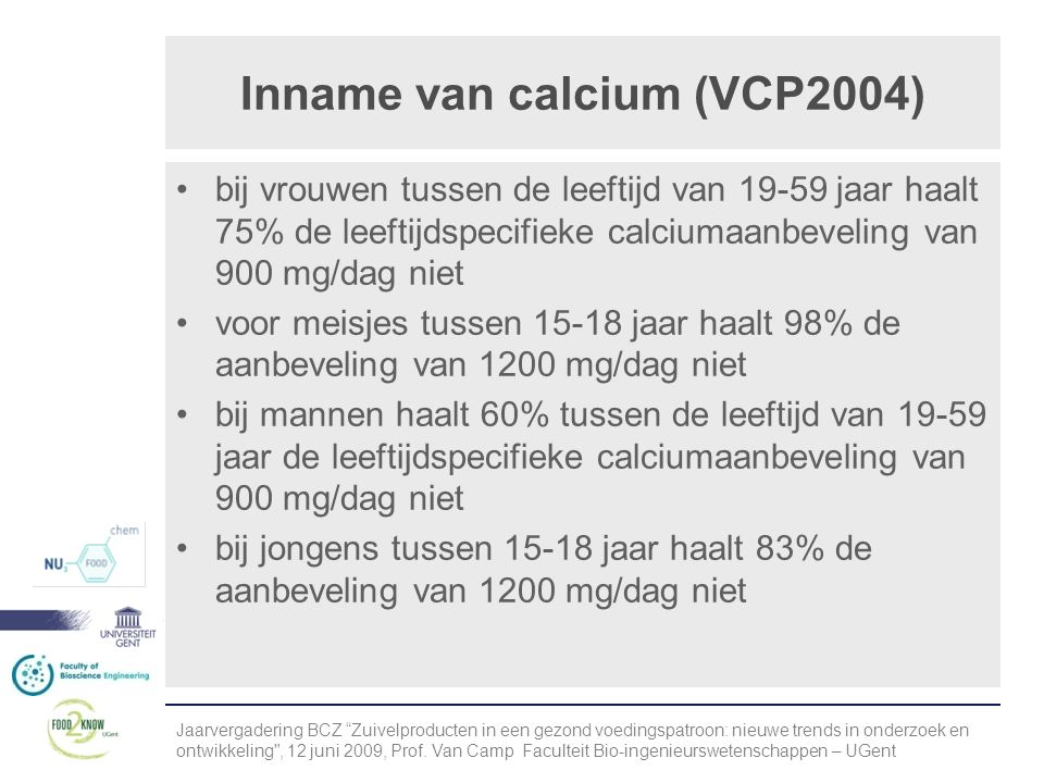 Inname van calcium (VCP2004)