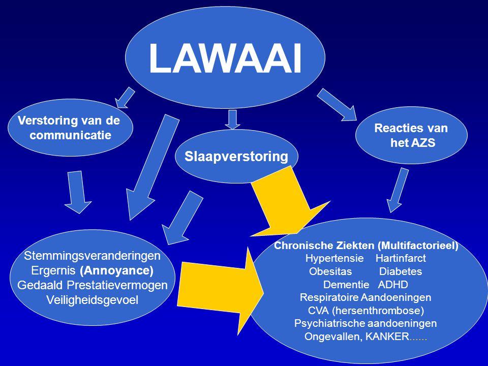 Chronische Ziekten (Multifactorieel)