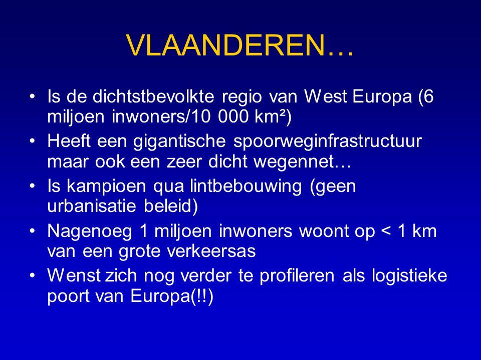 VLAANDEREN… Is de dichtstbevolkte regio van West Europa (6 miljoen inwoners/10 000 km²)