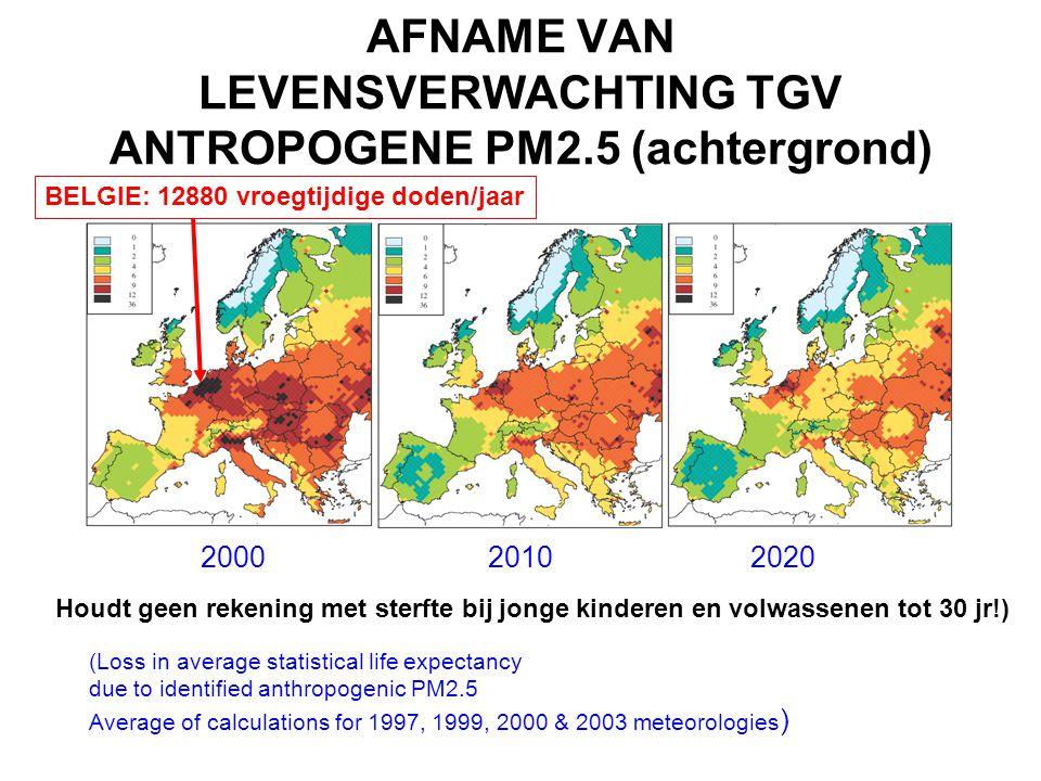 AFNAME VAN LEVENSVERWACHTING TGV ANTROPOGENE PM2.5 (achtergrond)