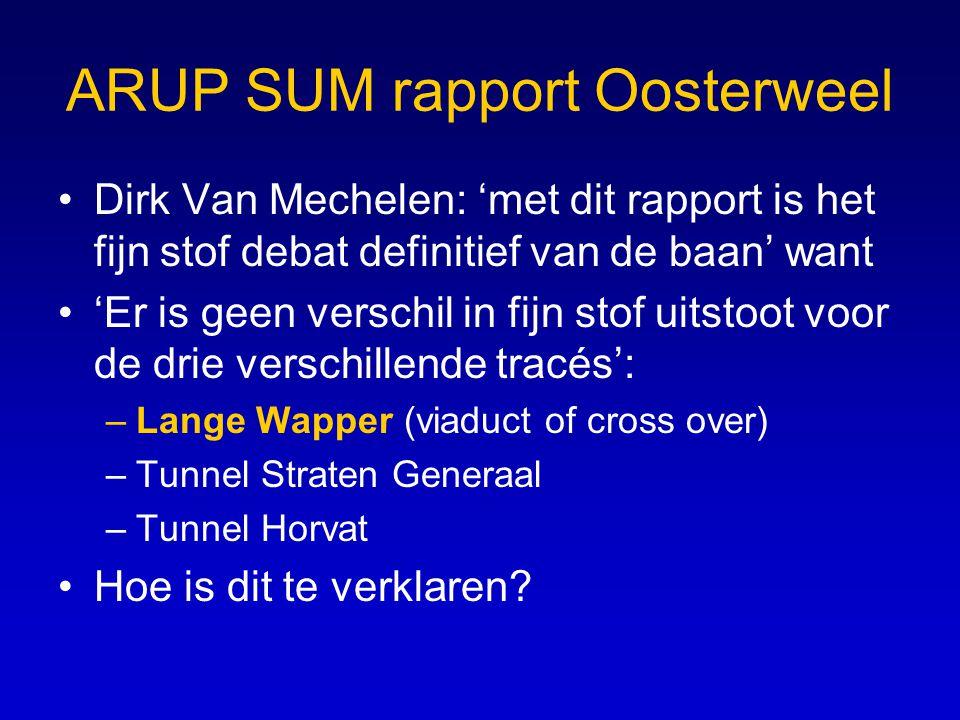 ARUP SUM rapport Oosterweel