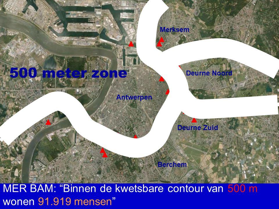 Merksem 500 meter zone. Deurne Noord. Antwerpen.