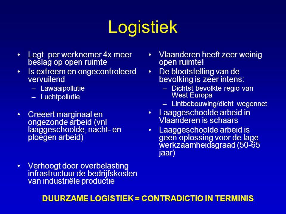 Logistiek Legt per werknemer 4x meer beslag op open ruimte