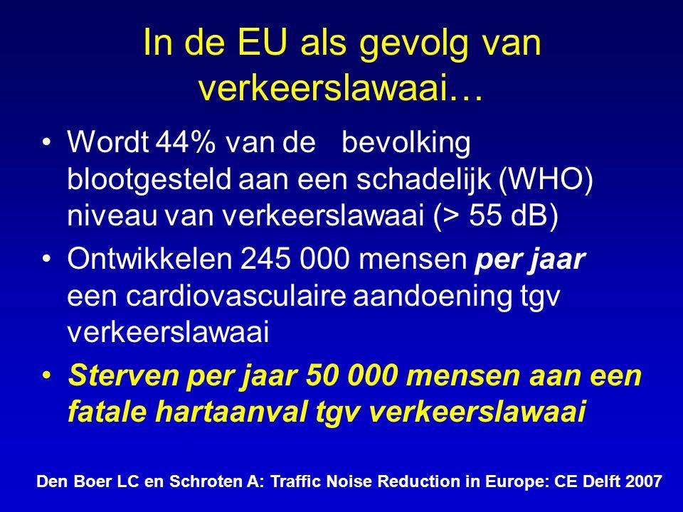 In de EU als gevolg van verkeerslawaai…
