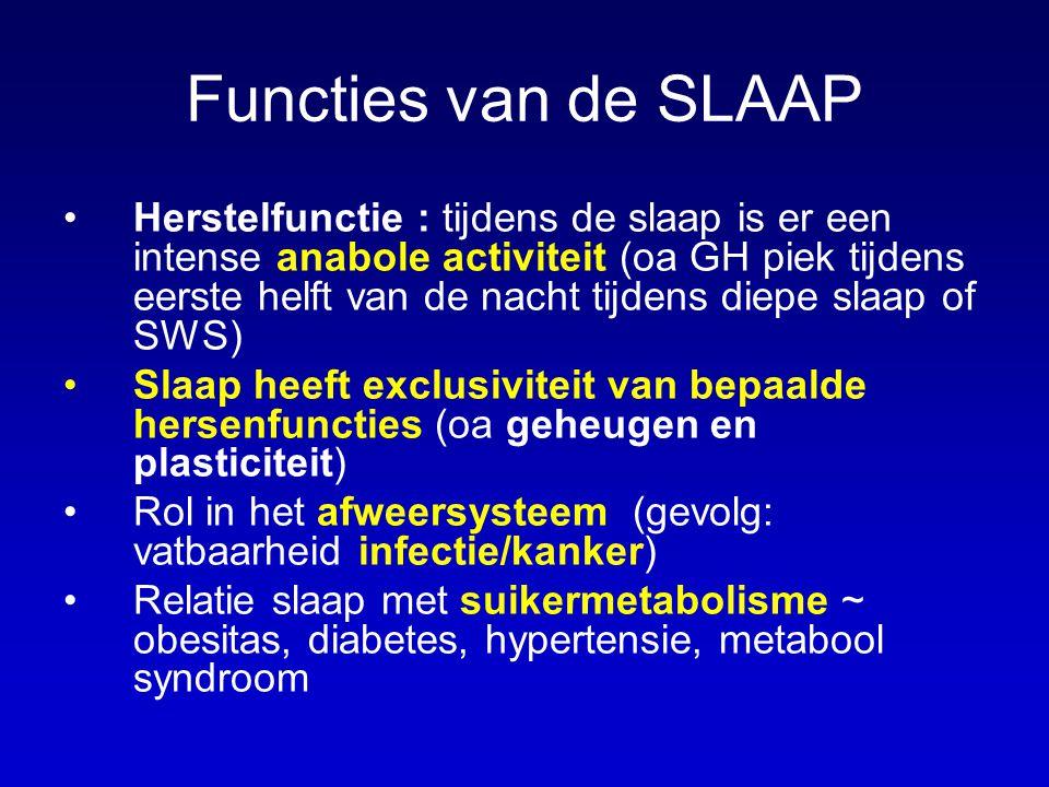 Functies van de SLAAP
