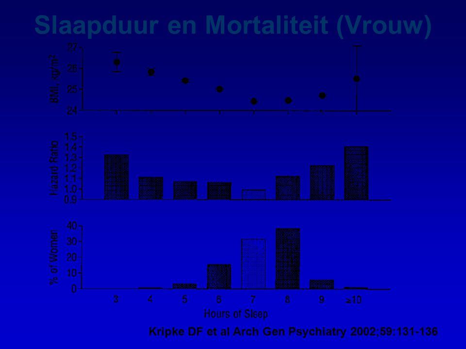 Slaapduur en Mortaliteit (Vrouw)