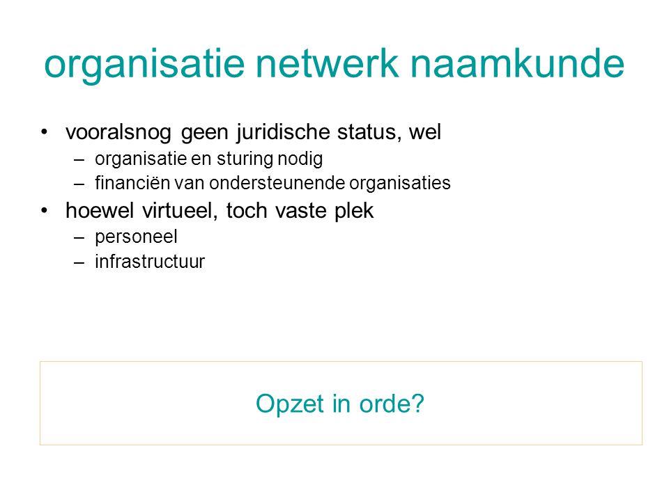 organisatie netwerk naamkunde