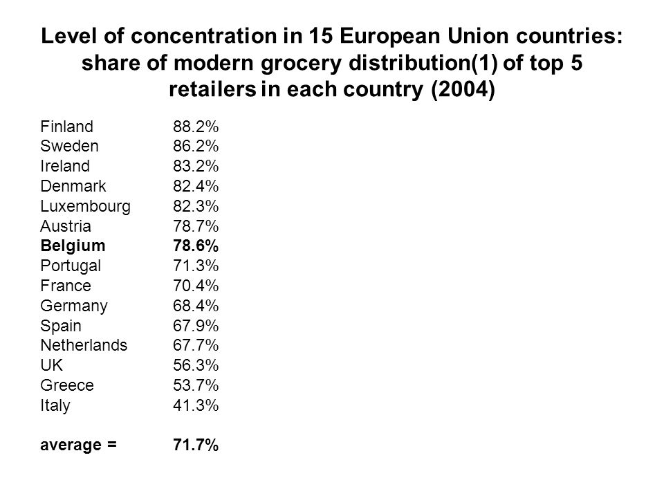 Level of concentration in 15 European Union countries: share of modern grocery distribution(1) of top 5 retailers in each country (2004)