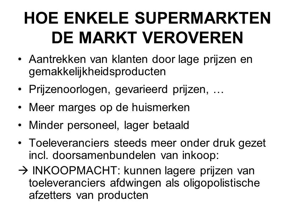 HOE ENKELE SUPERMARKTEN DE MARKT VEROVEREN