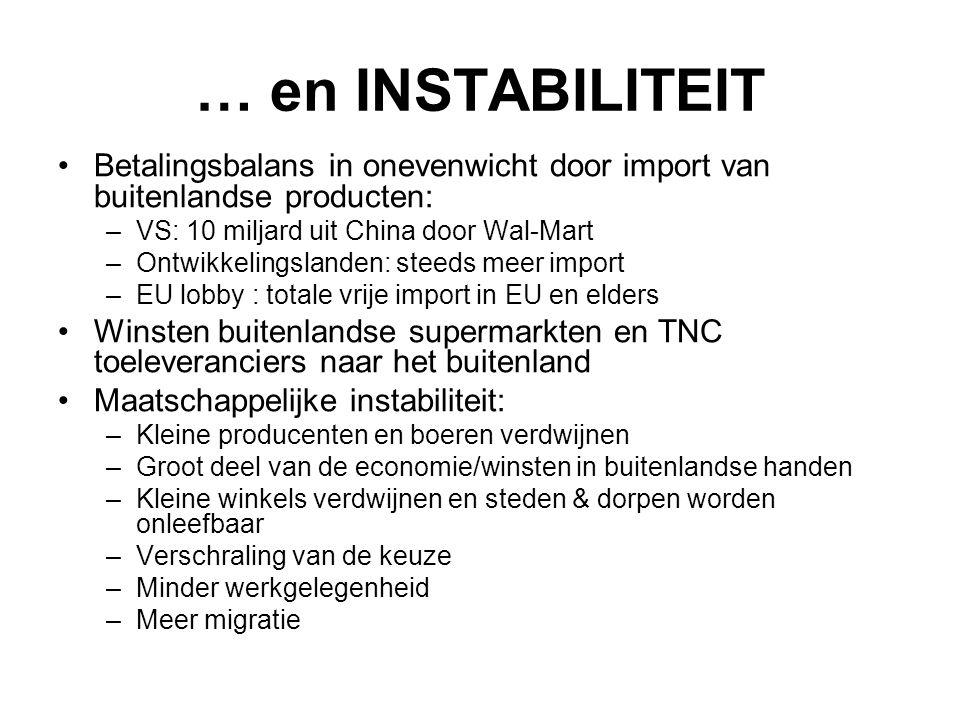 … en INSTABILITEIT Betalingsbalans in onevenwicht door import van buitenlandse producten: VS: 10 miljard uit China door Wal-Mart.