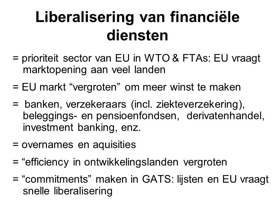 Liberalisering van financiële diensten